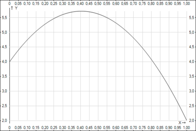 Graph (1).png